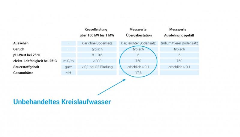Kesselswasseraufbereitung_graphik
